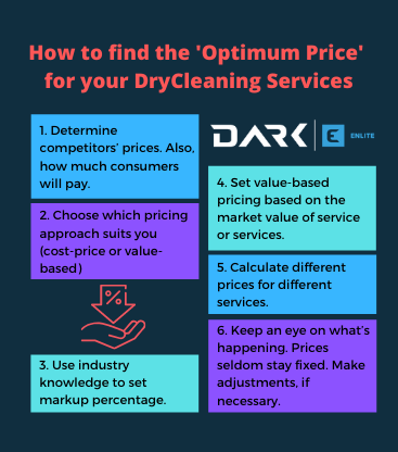 How to find the Optimum Price for your DryCleaning Services Enlite POS