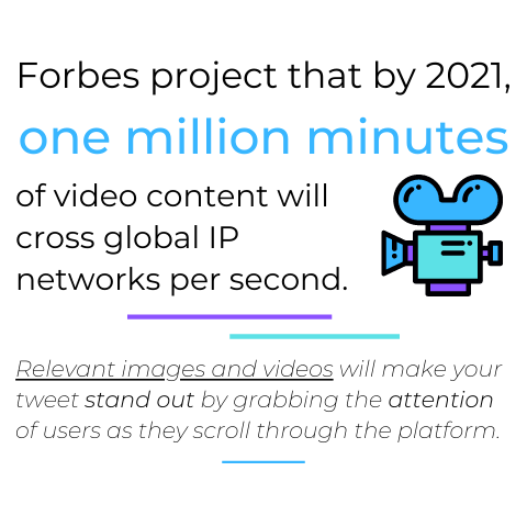 Forbes project that by 2021 one million minutes of video content will cross global IP networks per second